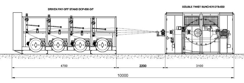 DTB-1000 Cable Stranding Line